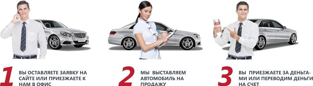 Авто деньга автосалон мажор эксперт в городе москва